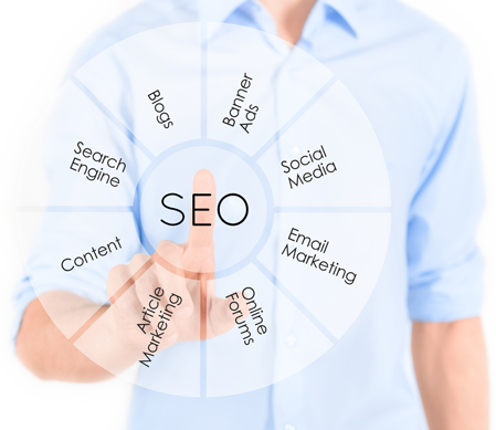 London SEO Consultant Scott D Smith. Leading SEO Expert For London